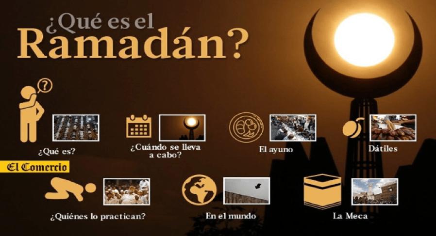 Ramadà, un examen de l'ànima